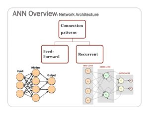 artificial-neural-networks-8-638